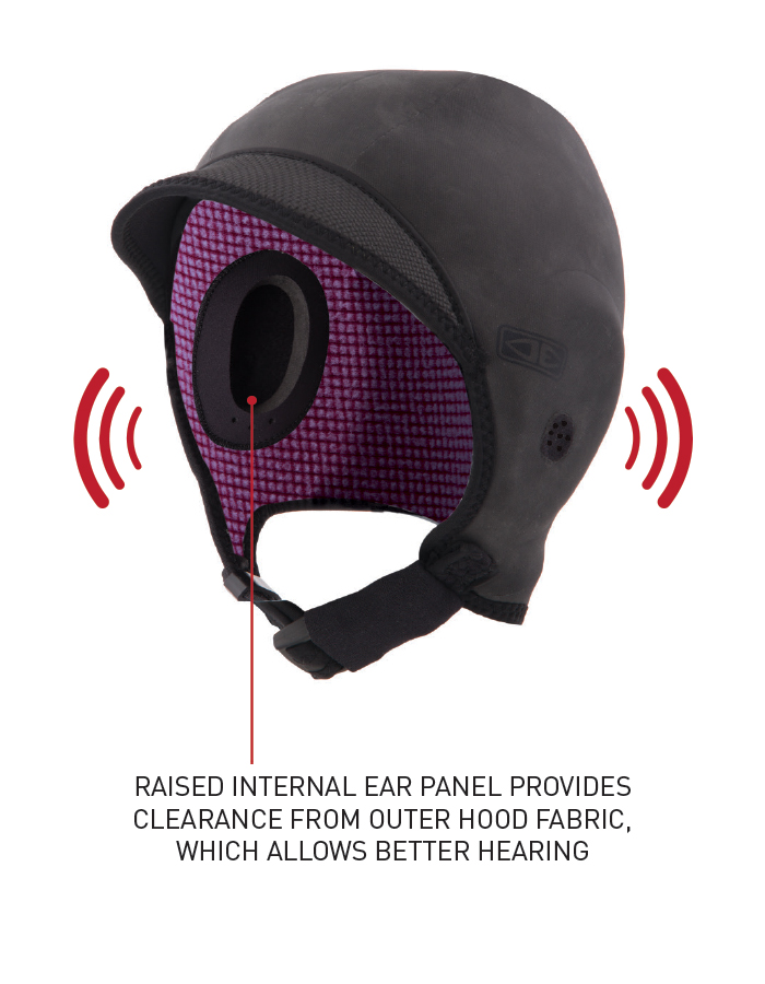 2mm Easy Hear Neoprene Surf Hood